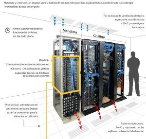 infografico_unciencia