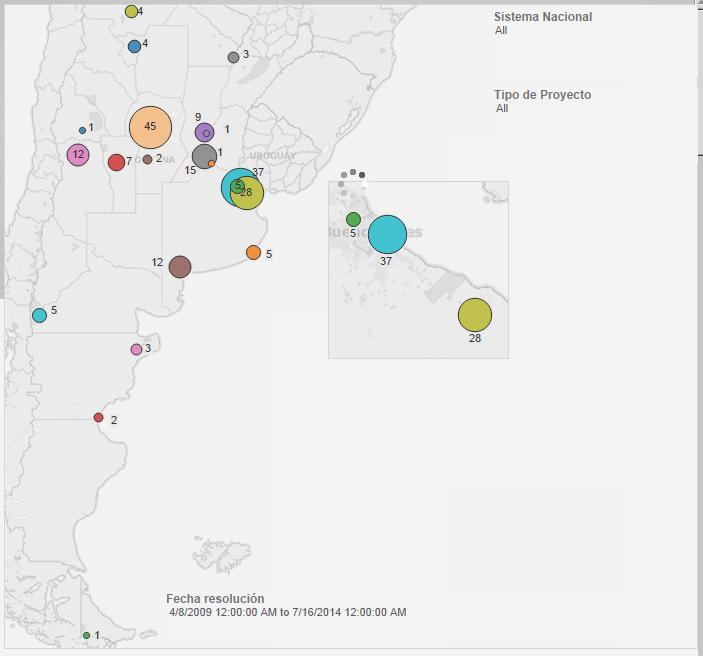 sncad_mapa_financiamiento